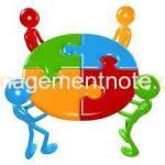 Importance of Organizational Behavior (OB) | Organizational Behavior