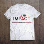 Impact Talks Season II – Biggest Talk Show of Nepal | Leadership Corner