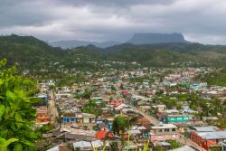 Characteristics of Rural Marketing