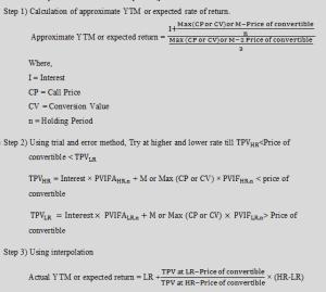 YTM and Expected return calculation process