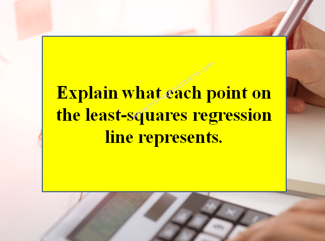 Explain what each point on the least-squares regression line represents.