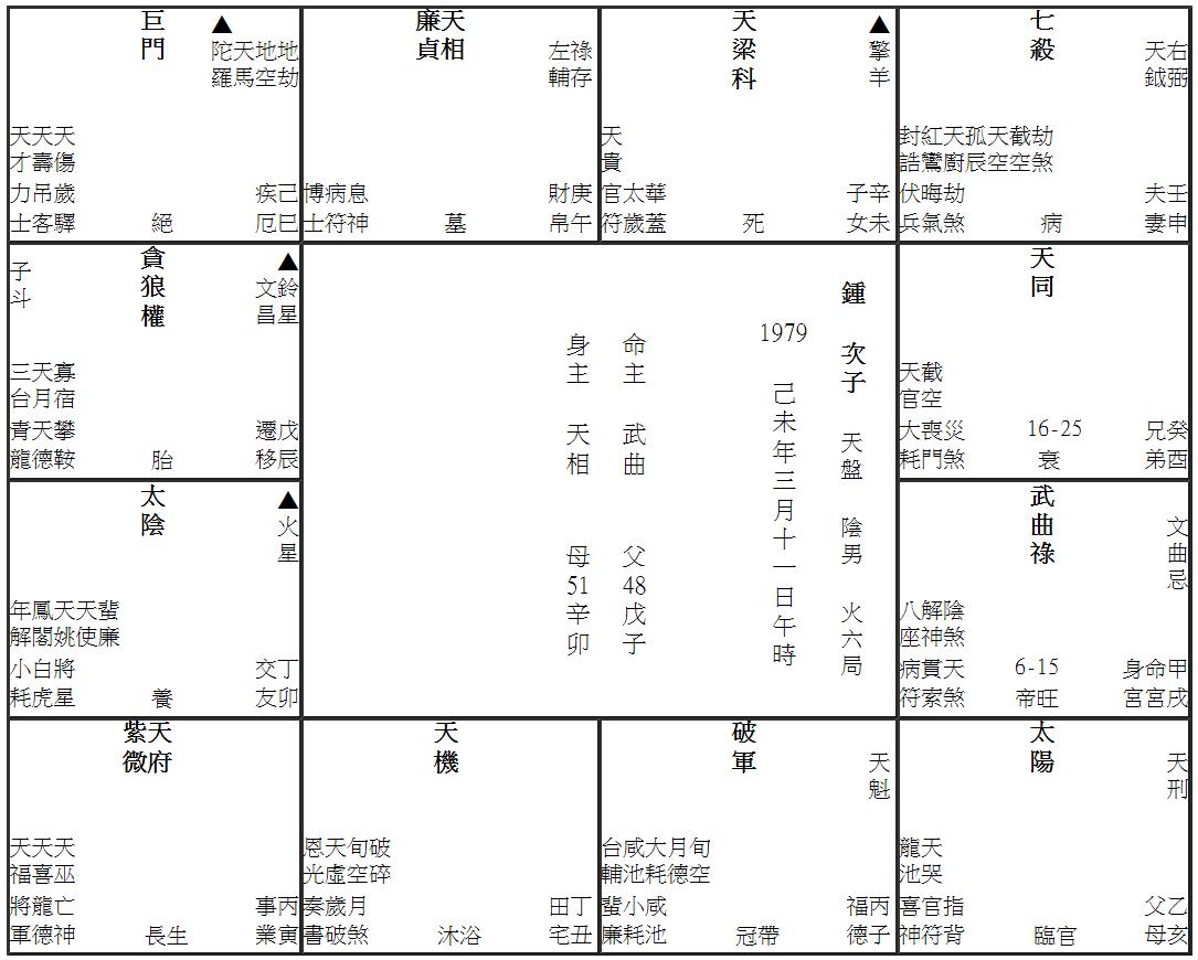《車禍實例 04》 - 通識網