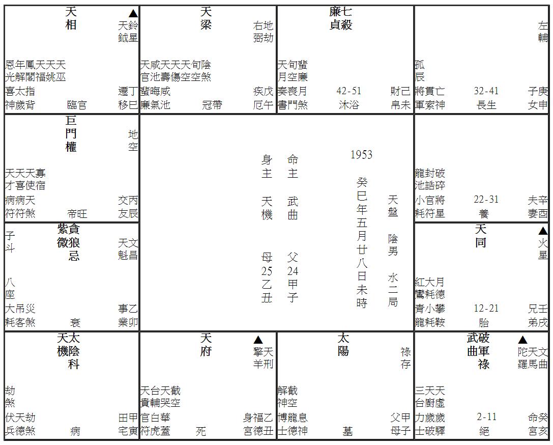 《車禍實例 14》 - 通識網