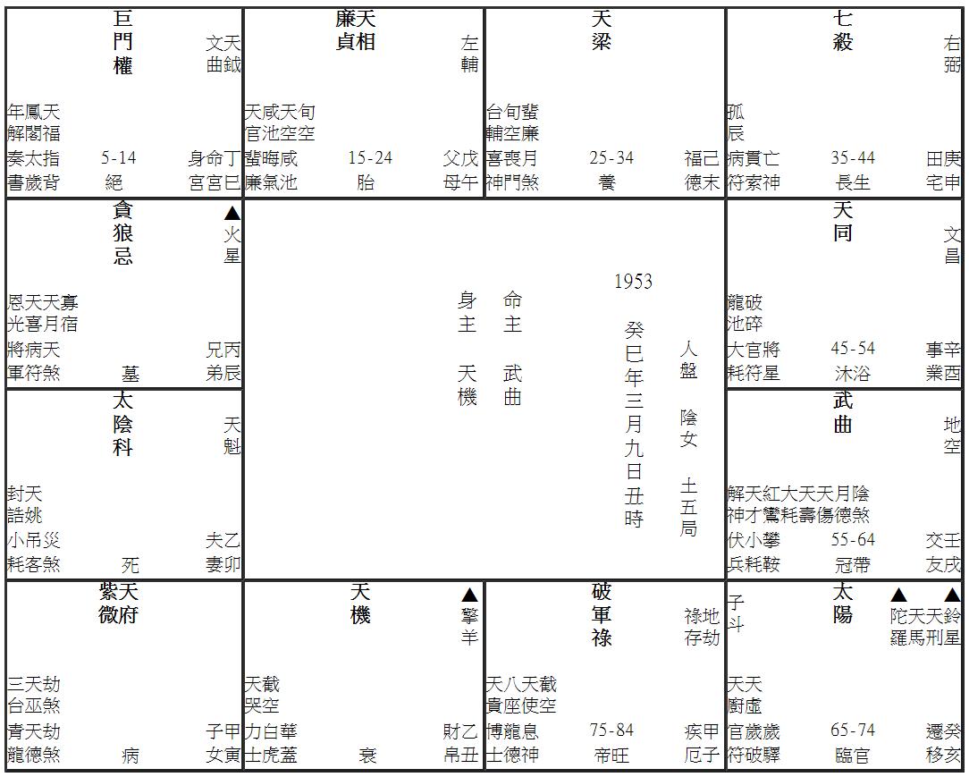 《車禍實例 15》 - 通識網
