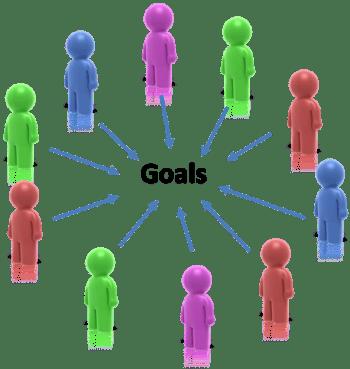 Aligning Employee Goals