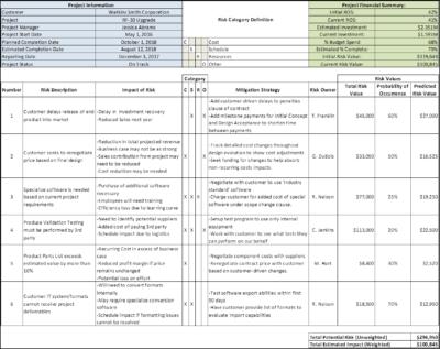 risk management matrix