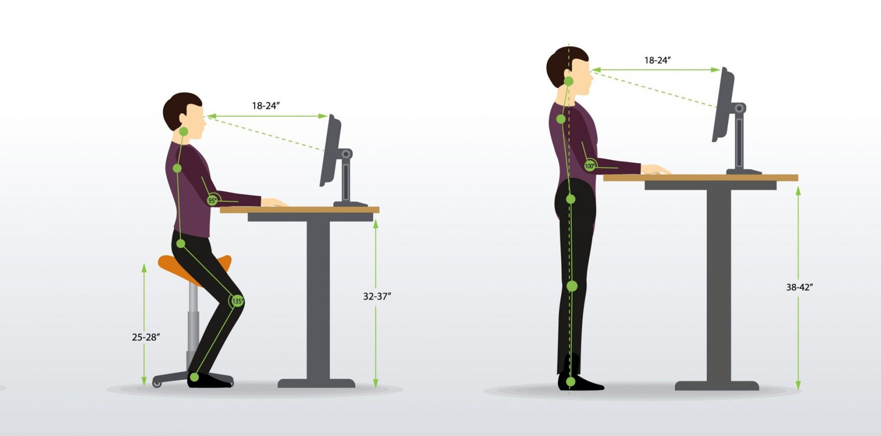 Great Benefits of a Standing Desk at Your Workplace