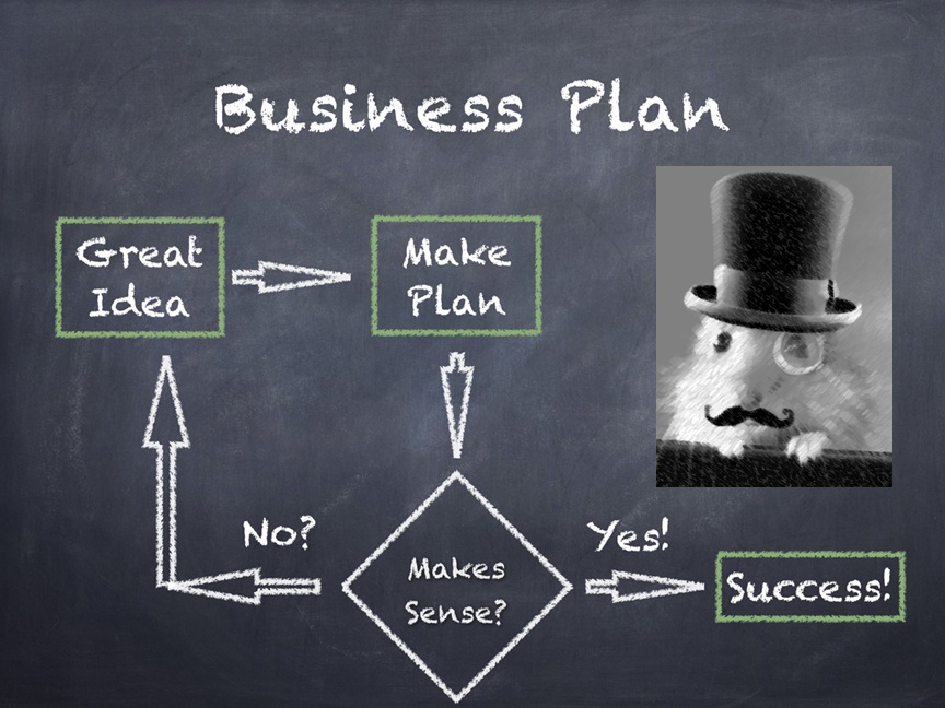 Business plan questions