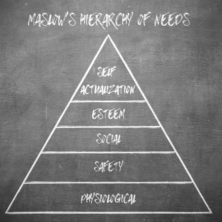 Maslow And His Hierarchy Of Needs