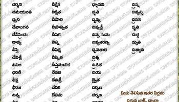 Baby Boys D Letter Names - Manandari