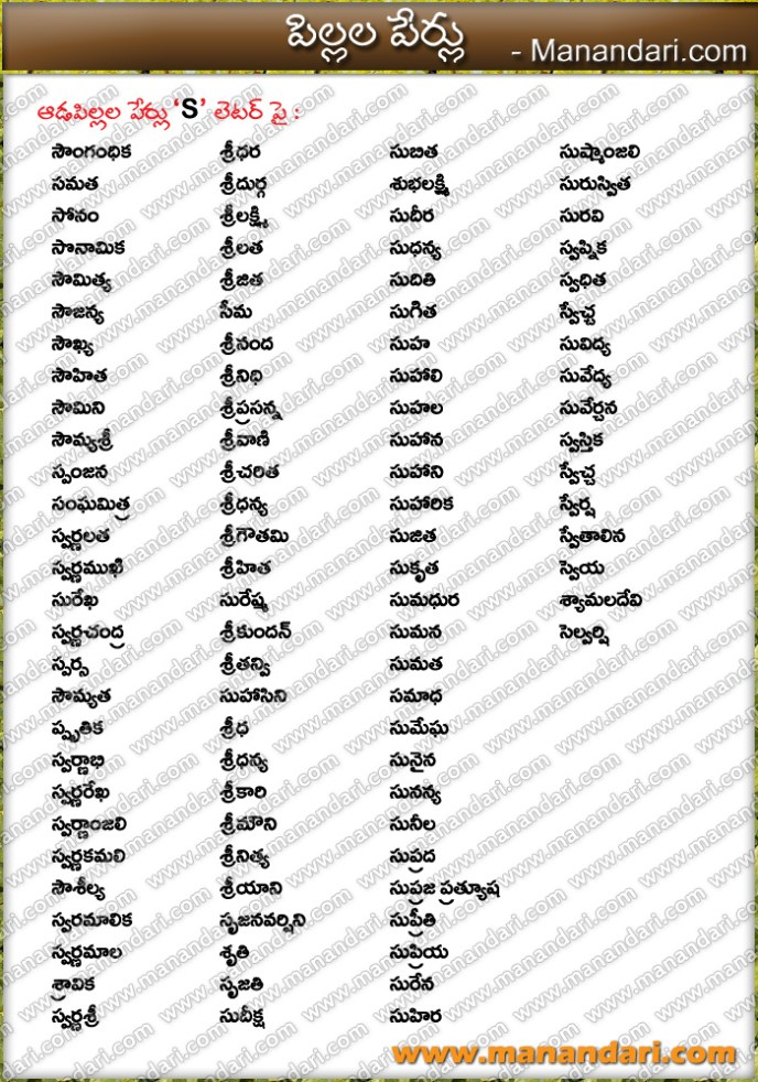 Baby Boy S Letter Names