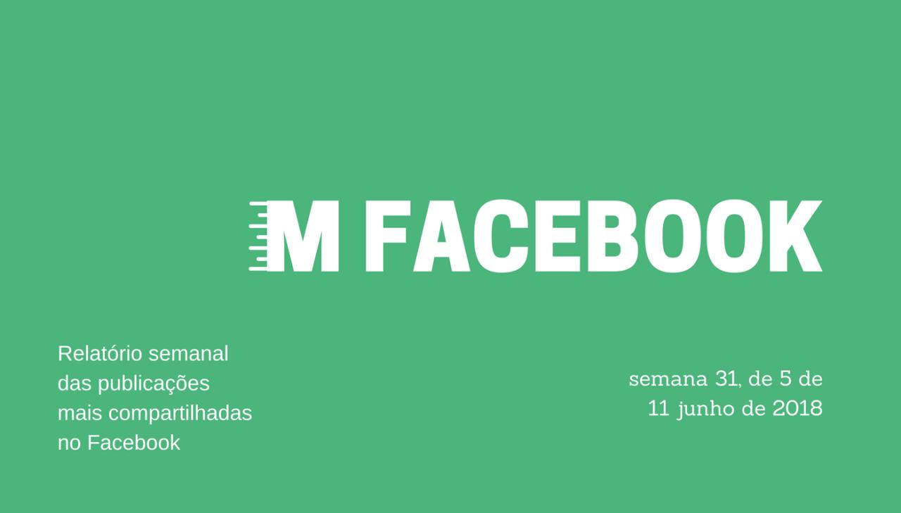 Entre os dias 5 a 11 de junho de 2018, as 143 páginas que monitoramos publicaram 9.510 posts, que geraram 4.082.212 compartilhamentos.