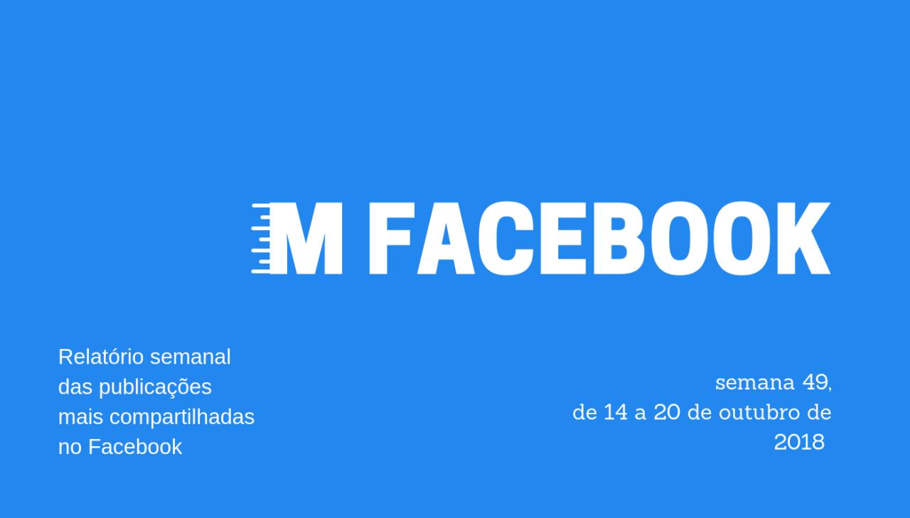 Entre os dias 14 e 20 de outubro de 2018, as 155 páginas que monitoramos publicaram 9.659 posts, que geraram 15.087.511 compartilhamentos.
