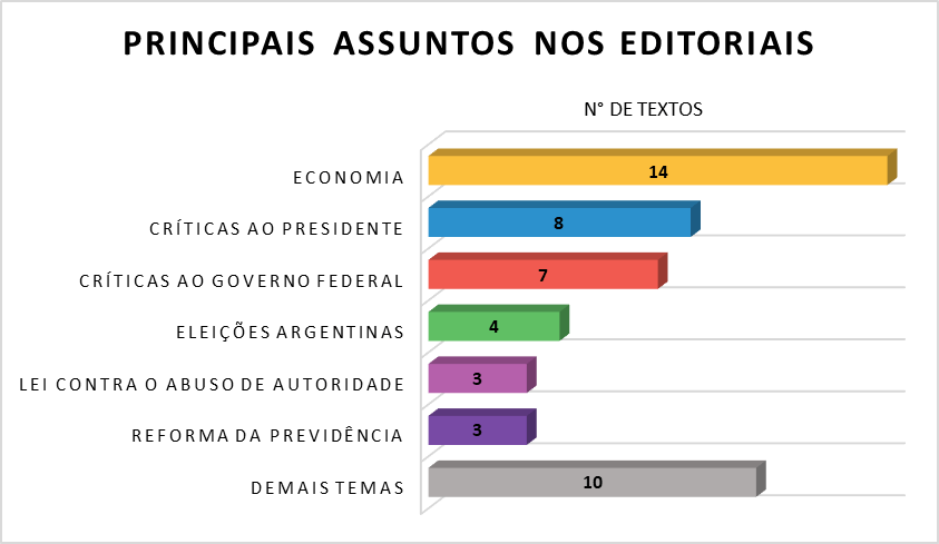 editotal