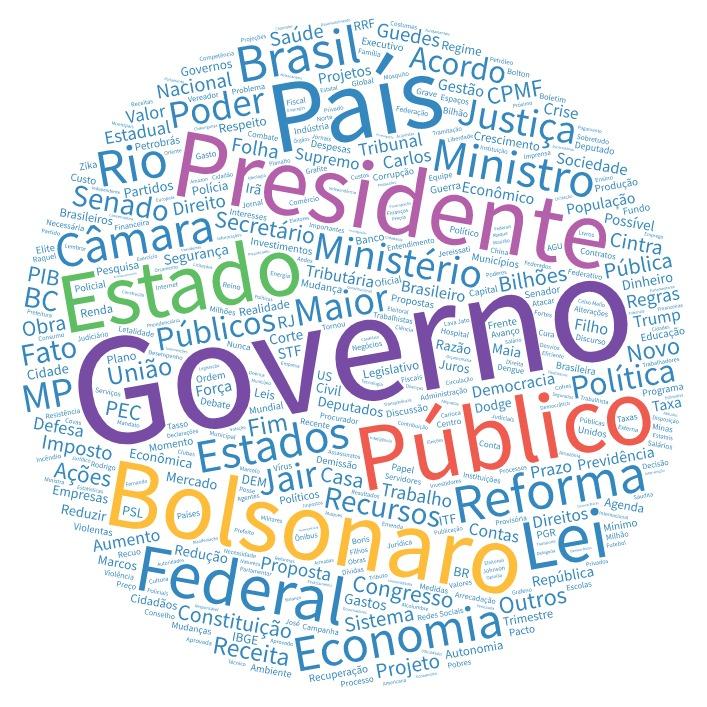 Período: 11/9 – 17/9/2019 Número de editoriais: 49 Jornais: Folha de S. Paulo/O Estado de S. Paulo/O Globo.