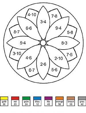 bingo multiplikation