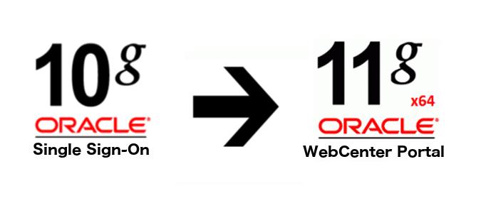 10g OSSO to 11g WebCenter Portal External Applications