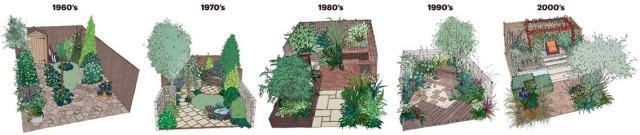 Anniversary Garden