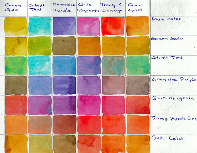 Quor watercolor mixing chart by mandy van goeije