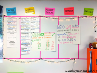 Using a Word Wall in Middle School - Maneuvering the Middle