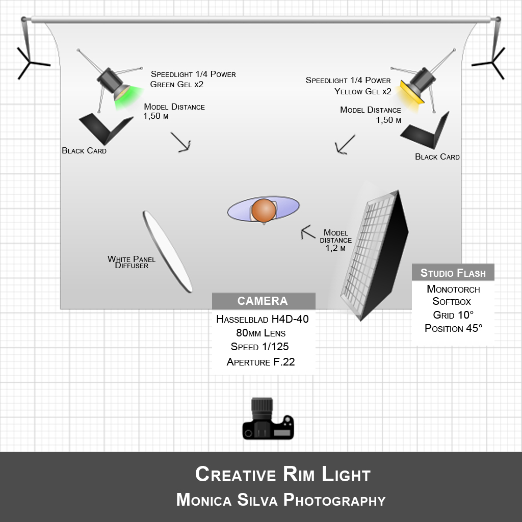 Studio Lighting Setup Examples