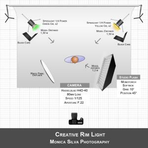 Creative Rim Light Tutorial