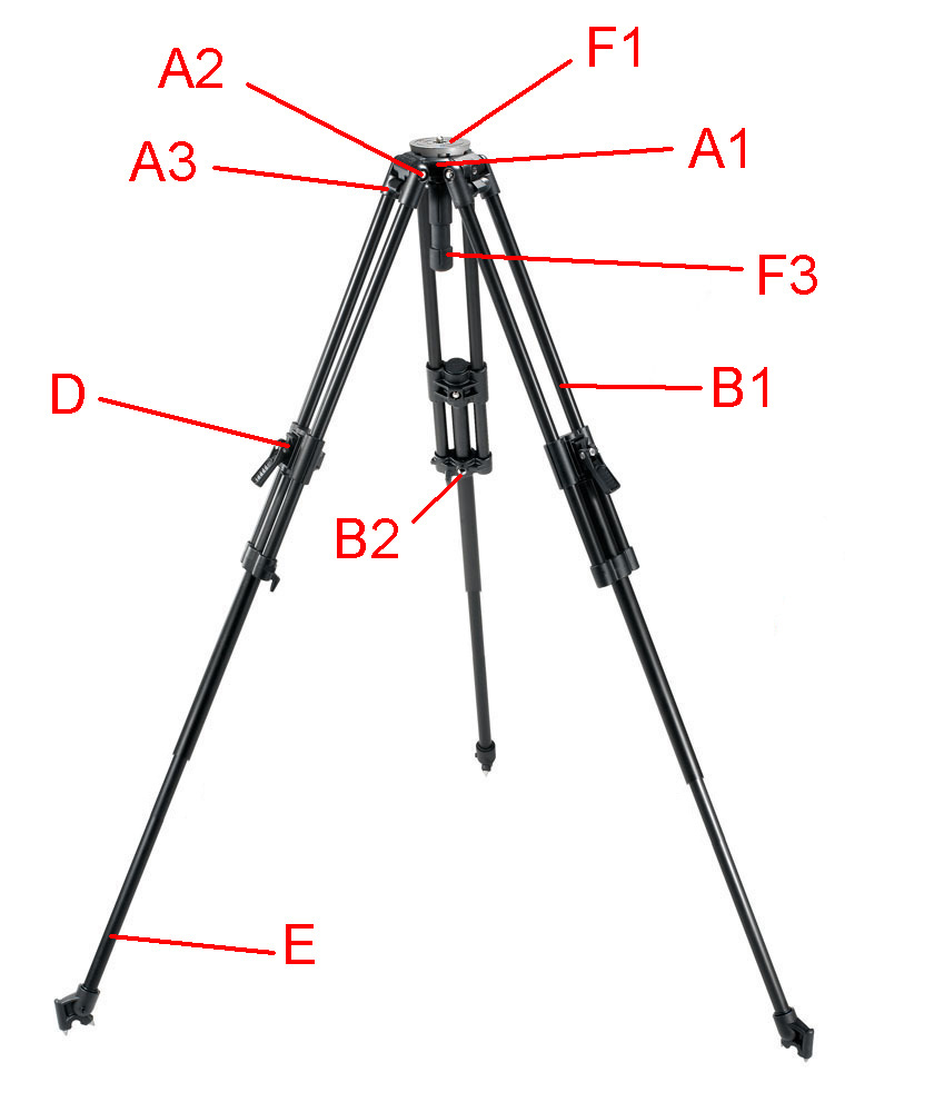 Manfrotto 351MV version 8 video tripod