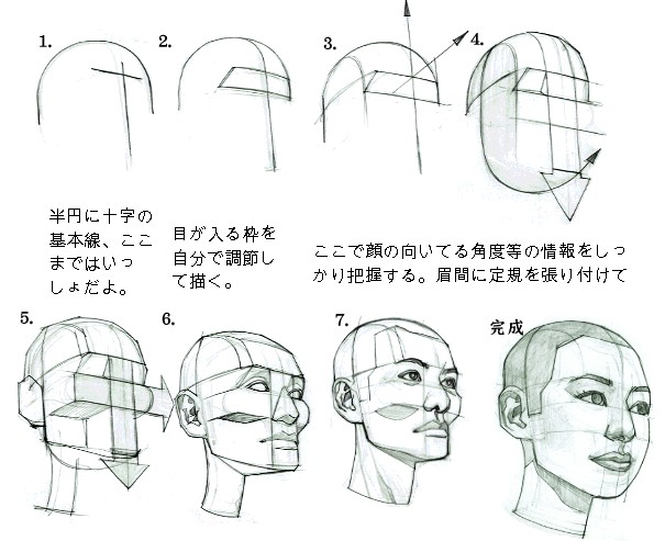 Tutoriales de como dibujar la figura humana de Seiichi Nakamura