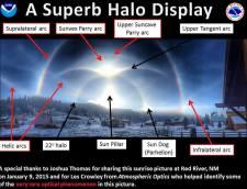 superb-halo-display