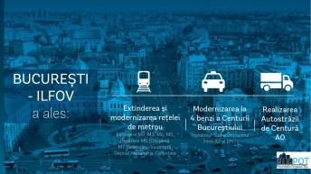 Bucuresti_Ilfov_Top 3 Proiecte