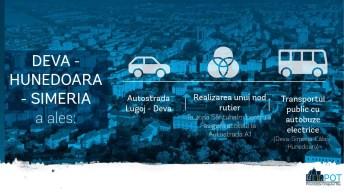 Deva-Hunedoara-Simeria_Top 3 Proiecte