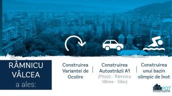 Ramnicu Valcea_Top 3 Proiecte