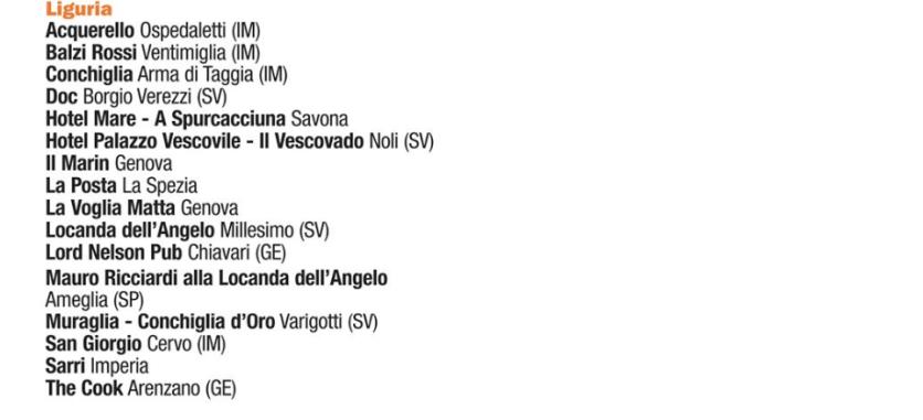 Guida ai ristoranti d'Italia de L'Espresso anno 2017