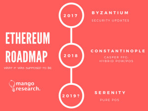 Ethereum Roadmap Before Update 2018
