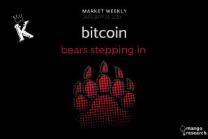 Bitcoin Price Prediction 2019 Market Weekly