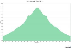 Hochmaderer 2014 08 17