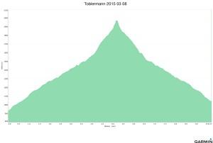 Toblermann 2015 03 08