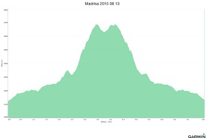 Madrisa 2015 08 13