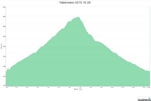 Toblermann 2015 10 26