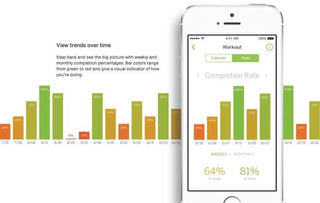生活習慣改善アプリ「Habit List」がいいね、自分のルーチン行動を記録しグラフ化できて超オススメ!