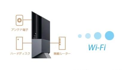 出典:pixela.co.jp