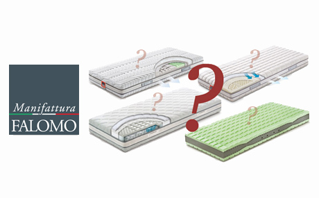 How To Choose The Right Mattress For You