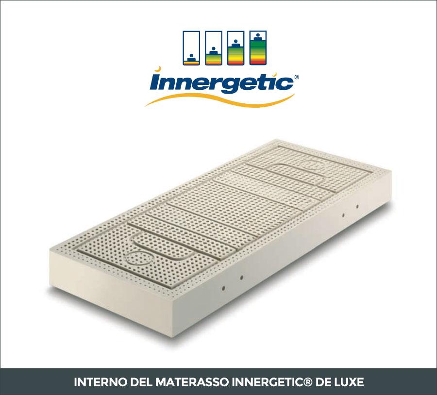Materasso Innergetic De Luxe  Acquistabile Online