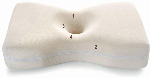 Non comprare un guanciale se non soddisfa questi 4 criteri