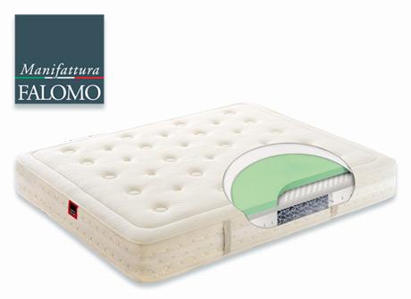 Relaxody linnovativo materasso in Memory Foam personalizzabile
