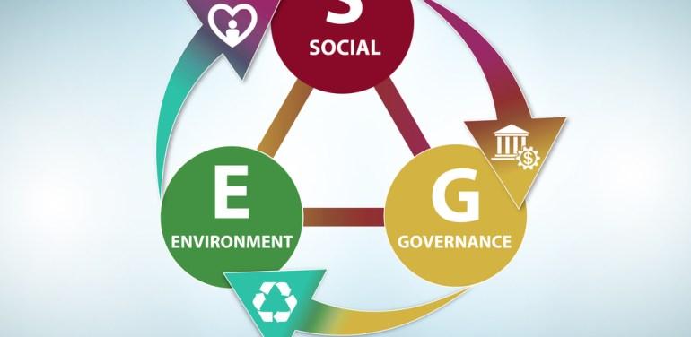 ESG, Sustainability