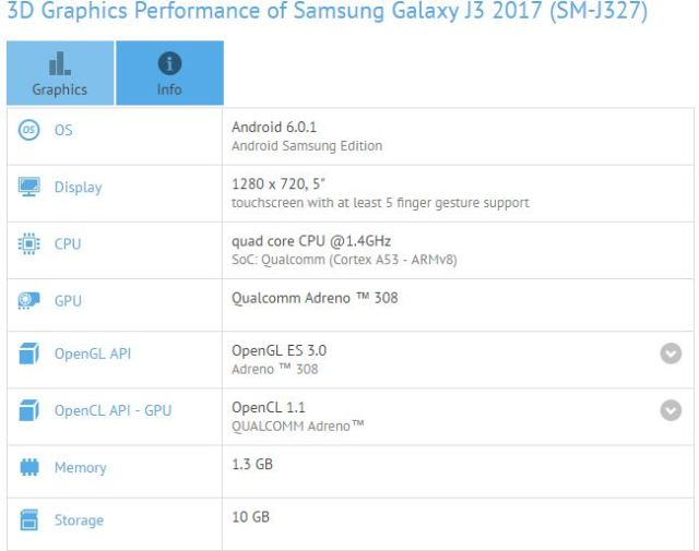 samsung-j3-2017-features-quad-core-marshmallow-gfxbench-test-photo-3