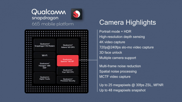 snapdragon-665-specs-philippines