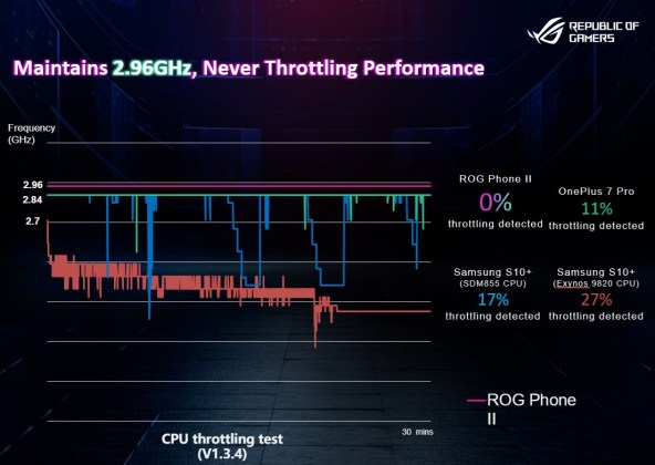 asus-rog-phone-2-official-benchmark-philippines-1
