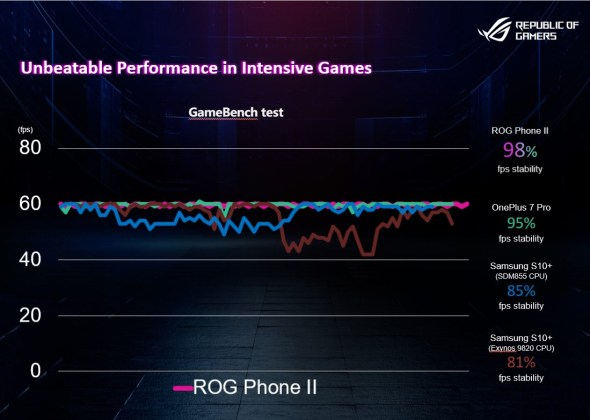 asus-rog-phone-2-official-benchmark-philippines-2